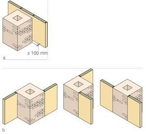 Bilde av teglskorstein mot forskjellige vegger